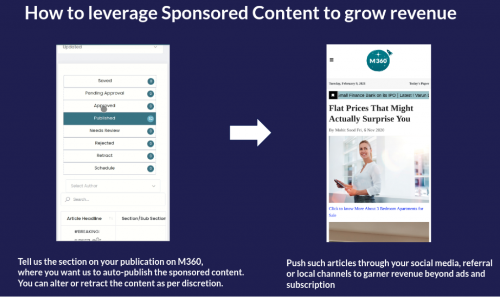 How to leverage sponsored content on M360